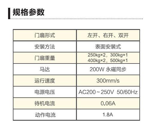 松下超重型自动门系统300KG/500KG变频三项永磁同步电机启闭扭矩大